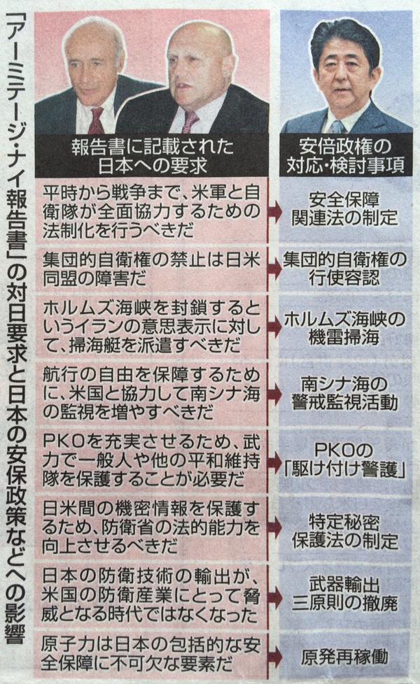 20150922東京新聞2